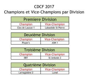 CDCF 2017 - Champions-page-001