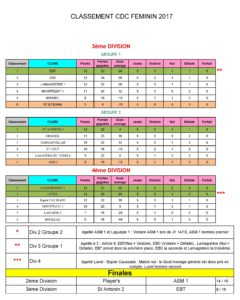Classement Final-page-002